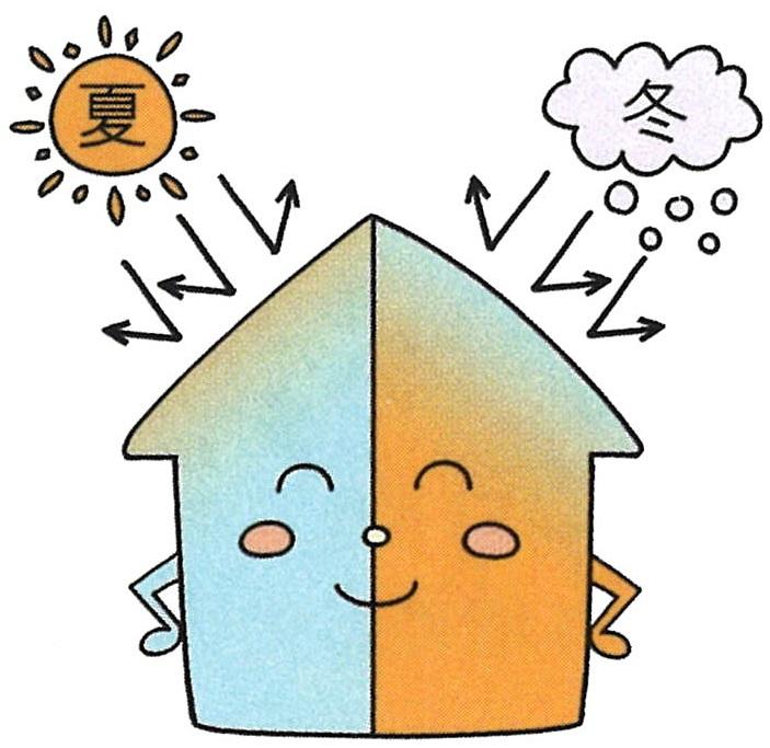 (株)シンマテリアルワン「キ・ル・コ」の遮熱断熱は1年中のイラスト
