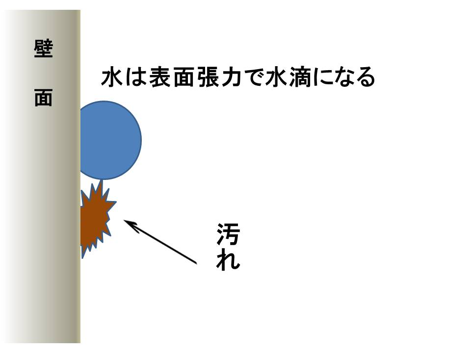 光触媒親水性効果2