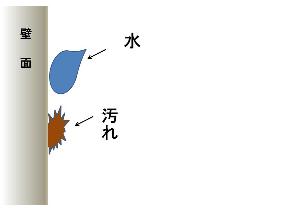 光触媒親水性効果1