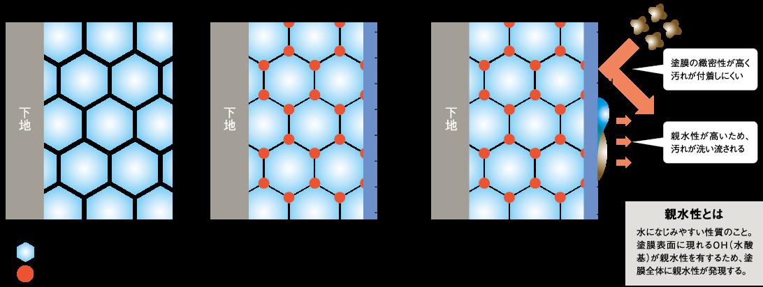 超低汚染リファインSi-IR分子構造アステック