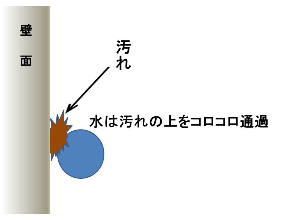 光触媒親水性効果3