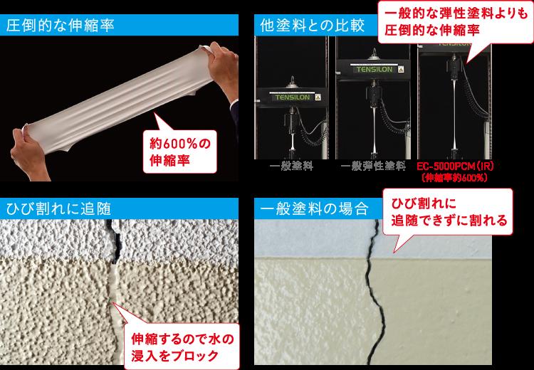 EC-5000PCM(IR)伸びる塗料実験